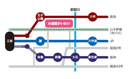 水道筋商店街アクセスマップ